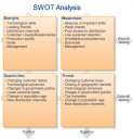 swot_analysis_example.png